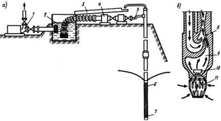 Схема вакуумной установки