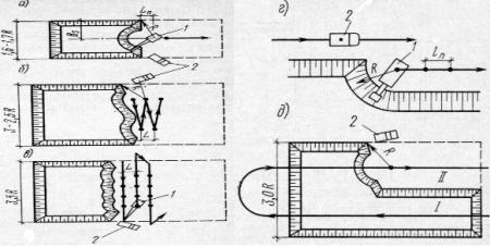 """Экскаваторные проходки с рабочим оборудованием """"обратная лопата"""" и """"драглайн"""""""