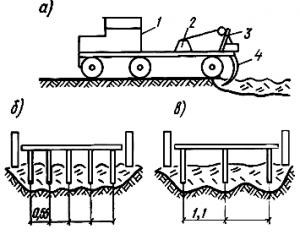 Схема рыхления грунта прицепным тракторным рыхлителем