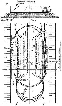 Схема разравнивания грунта в планировочной насыпи бульдозером