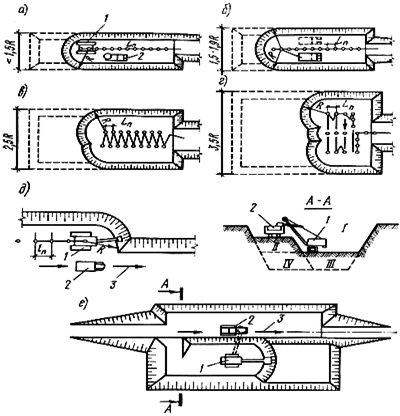 """Схемы экскаваторных проходок с рабочим оборудованием """" прямая лопата"""""""