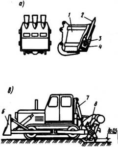 Технические средства для непосредственной разработки мерзлого грунта