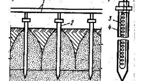 Оттаивание грунта электронагревателями