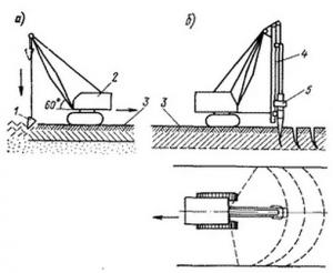 Механическое рыхление мерзлого грунта