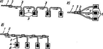 Схемы соединения взрывной сети из детонирующего шнура