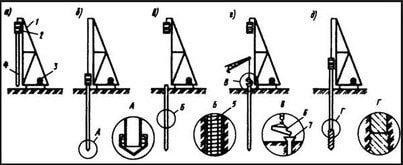 Технологическая схема устройства частотрамбованных свай