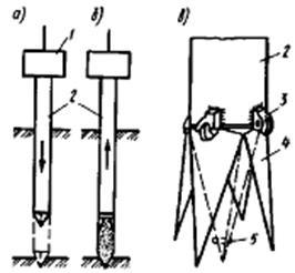 Схема устройства грунтонабивных свай