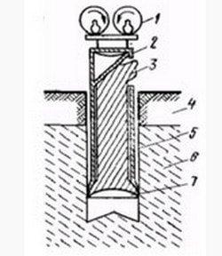 Трубчатый буролидер для устройства скважины