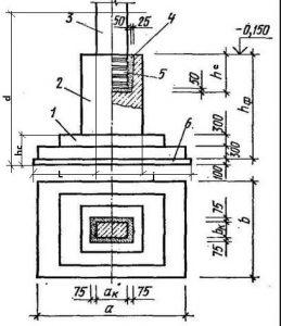 Монолитный столбчатый фундамент стаканного типа