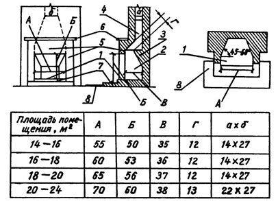 Схема и основные размеры камина