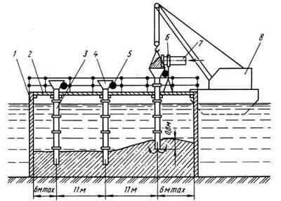 Схема подводного бетонирования способом вертикально перемещающихся труб: