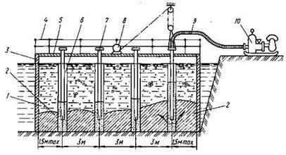 Схема подводного бетонирования способом восходящего раствора: