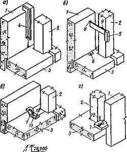 Способы установки навесных панелей
