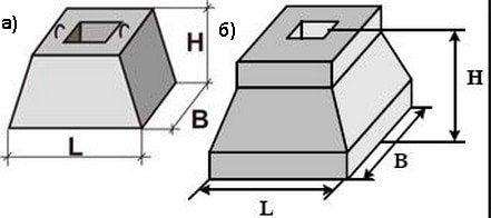 Конструкция одноблочного и многоблочного фундамента