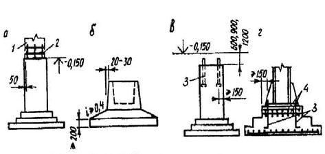 Типы монолитных фундаментов