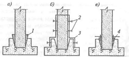 Временное закрепление колонн в стаканах фундаментов