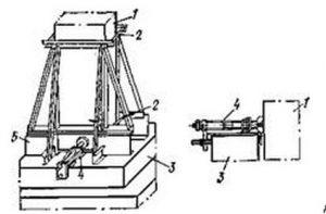 Кондуктор для закрепления колонн массой до 8 т и высотой до 12 м