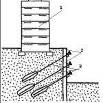 Особенности возводимых сооружений