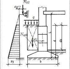 Расчетная схема ленточного фундамента под стену при наличии подвала.