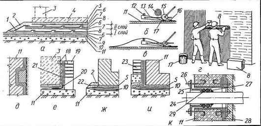Устройство оклеечной гидроизоляции