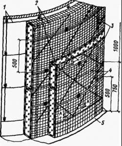 Крепление минераловатных матов на сетке