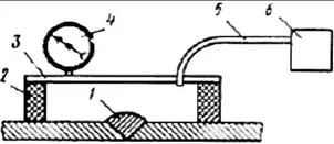 Контроль плотности сварных соединений