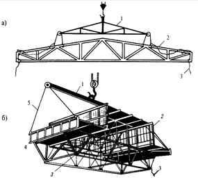 Схема строповки железобетонных фермы