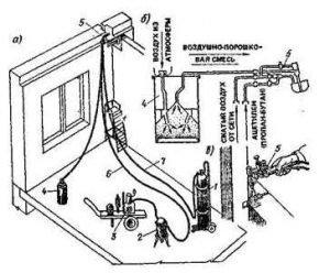 Металлизация газопламенным напылением