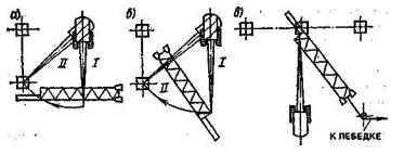 Подъем металлических колонн