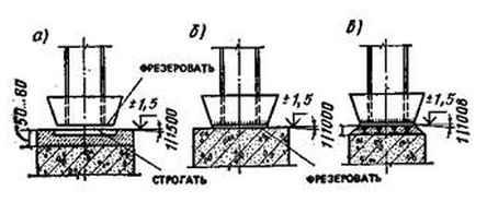 Виды опирания колонн на фундаменты