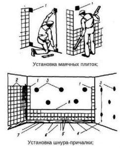 Приемы облицовки стен плиткой