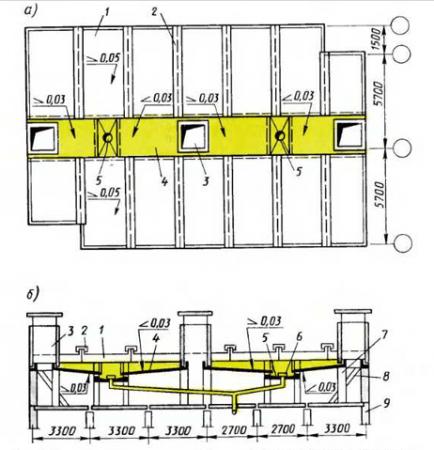 Конструкция индустриальной безрулонной крыши
