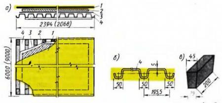 Конструкция панели покрытия