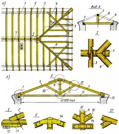 Наслонные и висячие  деревянные стропила