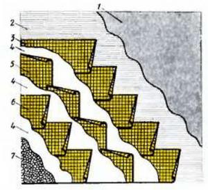 Раскладка полотнищ стекло-холста