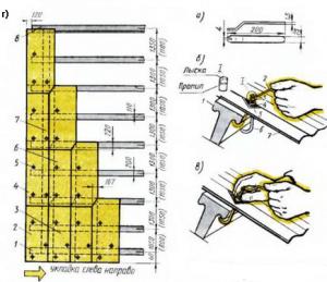 Укладка покрытия из листом ВУ