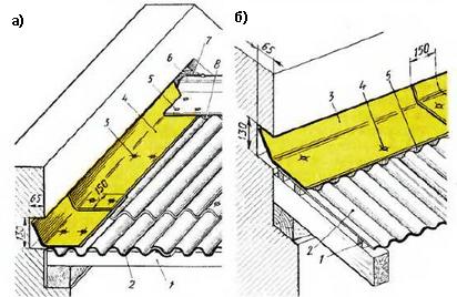 Примыкание ската к стене в продольном (а) и поперечном (б) направлении