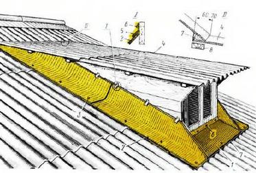 Покрытие ската и сборка воротника слухового окна