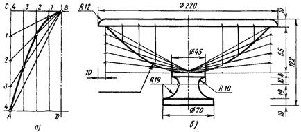 Построение параболы по одной точке, вершине и оси