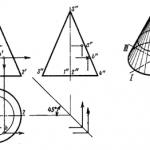 Проекции прямого кругового конуса