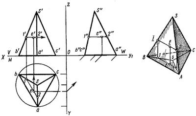 Проекции правильной прямой трехгранной пирамиды