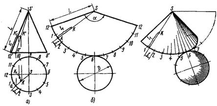 Развертка поверхности конуса