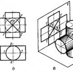 Прямоугольные проекции