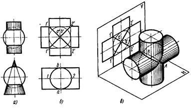Пересечение соосных поверхностей вращения