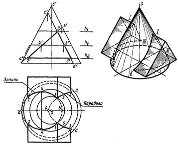 Пересечение поверхностей призмы и конуса