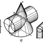 Взаимное пересечение поверхностей геометрических тел