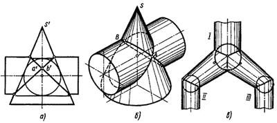 Пересечение конуса и цилиндра по двум плоским