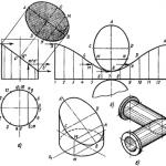 Пересечение геометрических тел плоскостью