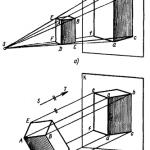 Центральное (а) и параллельное (б) проецирование