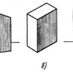 Центральное и параллельное проецирование